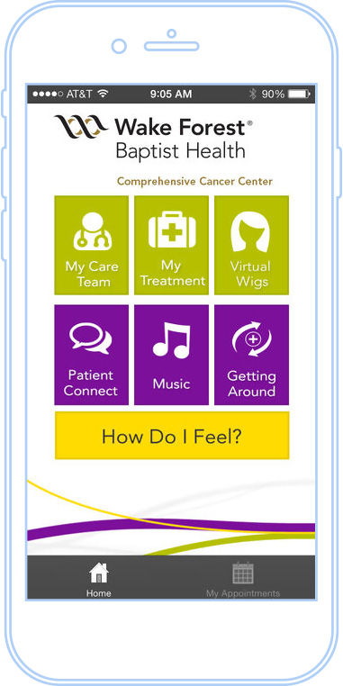 Wake Forest Baptist Health - Comprehensive Cancer Center