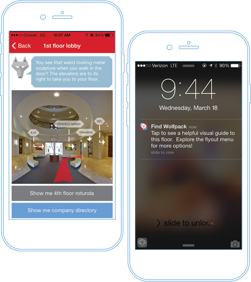 How Mobile Wayfinding Works
