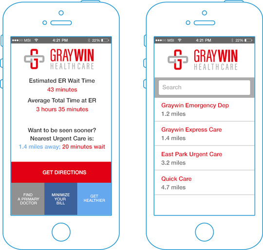 ER App - Reducing Emergency Department Overuse